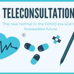 Teleconsultation – the new normal in the COVID era and the foreseeable future